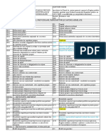 Plan de Conturi Comparat 2014 2015