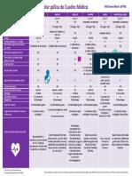 Comparativa CUADRO MEDICO 2020 v2.pdf