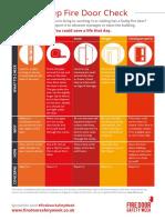 Five Steps to  Fire Door Check