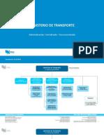 Ministerio de Transporte - Organigrama.pdf