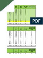 BASICAS budget-OFM.xlsx