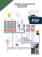 Diagrama de blocos-Model.pdf