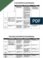Guia de Clases Bíblicas - Teología Sistemática