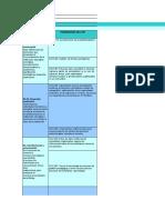 Matriz Actualizada_PEI_ DNAGE DIMENSION CONVIVENCIA.xls