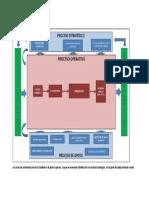 Propuesta de Implementación de un Modelo (Mapa de Procesos).docx
