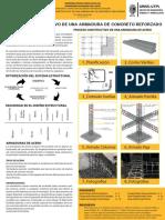 Infografia del proceso constructivo de una armadura de acero de concreto reforzado.