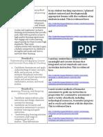 specialized professional association standards