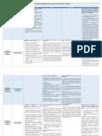 Tableau Comparatif Des Politiques de Vote de PROXINVEST ISS Et GLASS LEWIS