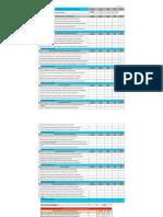 6  MODELO DE CALIFICACION DE CENTROS DE DISTRIBUCION CHECK LIST 1.xls