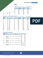 DIN_11850.pdf