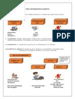 10. MODULO CONTAMINACION DE ALIMENTOS-ETAS.pdf