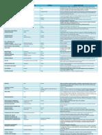 Biomagnetismo - PDF Free Download