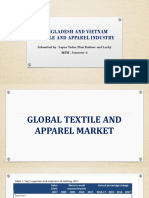 BANGLADESH AND VIETNAM TEXTILE AND APPAREL INDUSTRY (1) (1).pptx