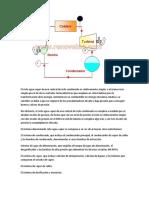 El ciclo agua.docx