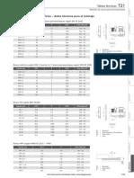 T21_Medidas de roscas para prensaestopas.pdf