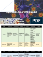 Trabalho Microbiologia_04.pptx