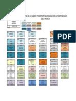 PE_automatizacion_electronica.pdf
