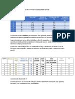 ensayos de tratamiento en planta jamundi acuavalle.docx