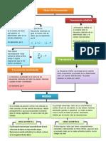 frecuencia acomulativa.pdf