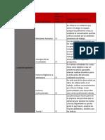 Teoria de las Organizaciones - Teoria del comportamiento.docx