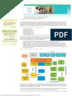 Business process associated with the SAP FI module.pdf