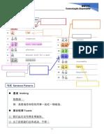 Lição 6 商务宴会.pdf