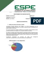 Consulta No 1 Graficos Estadisticos .docx