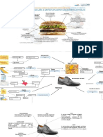 Supply Chain hamburguesa.pptx