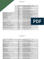 Empresas Credenciadas NOVEMBRO19 (2)