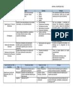 Tipos de Sistemas Información.docx