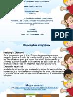 Unidad 3 Paso 5- Informe de la experiencia - yamilet rivera.pptx