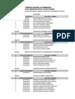 NÓMINA-POSTULANTES-PRUEBAS-TECNICAS.pdf