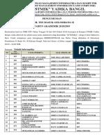 Hasil Seleksi 2018-2019 Gel 2