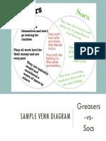 Sample Venn Diagram