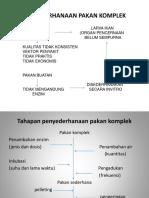PENYEDERHANAAN PAKAN KOMPLEK.pptx