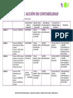 _Plantilla plan de acción CONTABILIDAD ANDREA.doc