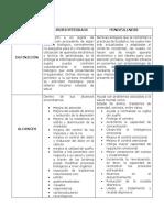 Matriz bioNeurobiofeedbackk-Mindfullness.docx