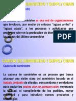 Presentación Supply Chain, Cadena de Abas. y Logistica.pptx
