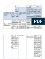 Tabela Matriz Sessao1 CRISTINA ROMBA