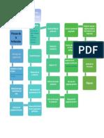 proceso de perforacion (1).pdf