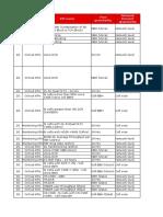 KPI Formulae & Sample Format_V1.1 - Nokia.xlsx