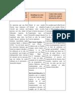 Matriz 5 Psicologia Evolutiva