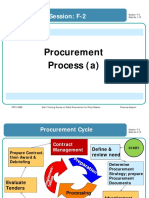 Procurement Process gov