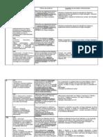 Língua_estrangeira - Sugestões de actividades contextualizadas2