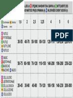 Curent Sudura (A) Valori Medii.pdf