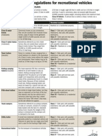 Peoria's residential regulations for recreational vehicles