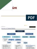 DCF Intrinsic Valuation (2)