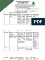 4-2-3-4-5-Bukti-Tindak-Lanjut-Hasil-Evaluasi-Terhadap-Akses-Kegiatan-Program-Kesling.docx