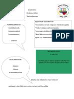 Area_ Doctrina- libertad o libertinaje.doc