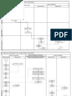 Elaboración de Expediente Técnico de Agua Potable y AlcantarilladoUsuarioMesa